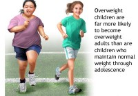 Infographic : How Overweight and Obesity Cause Diabetes