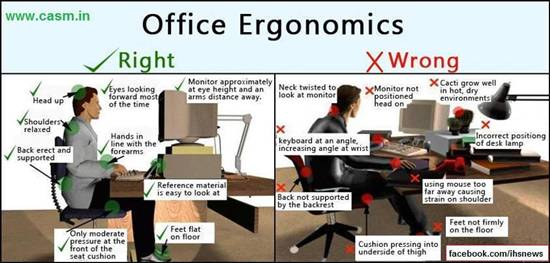 Infographic : Everyday Ergonomics