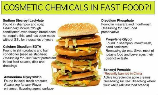 cosmetic-chemicals-in-fast-food