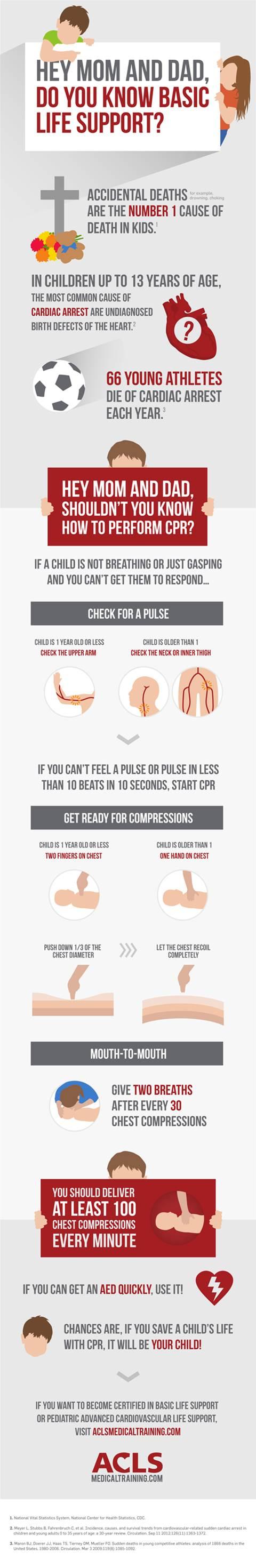 basic-CPR