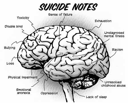 Fact about suicide that migh find surprising