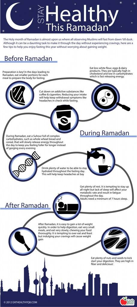 Ramadan-Infographic-by-Diet-Center