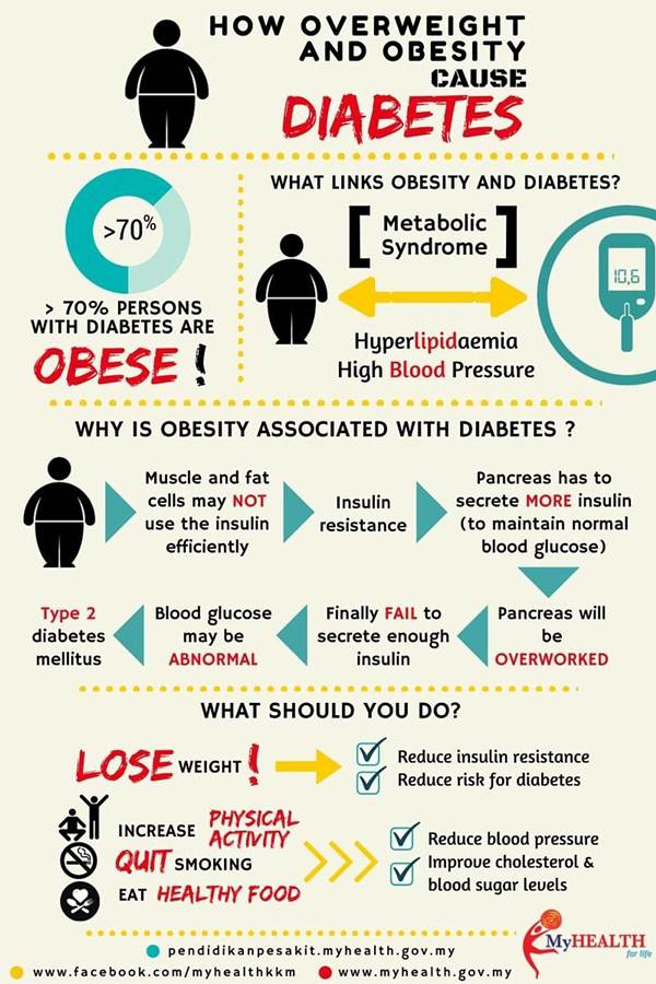 overweight-obesity