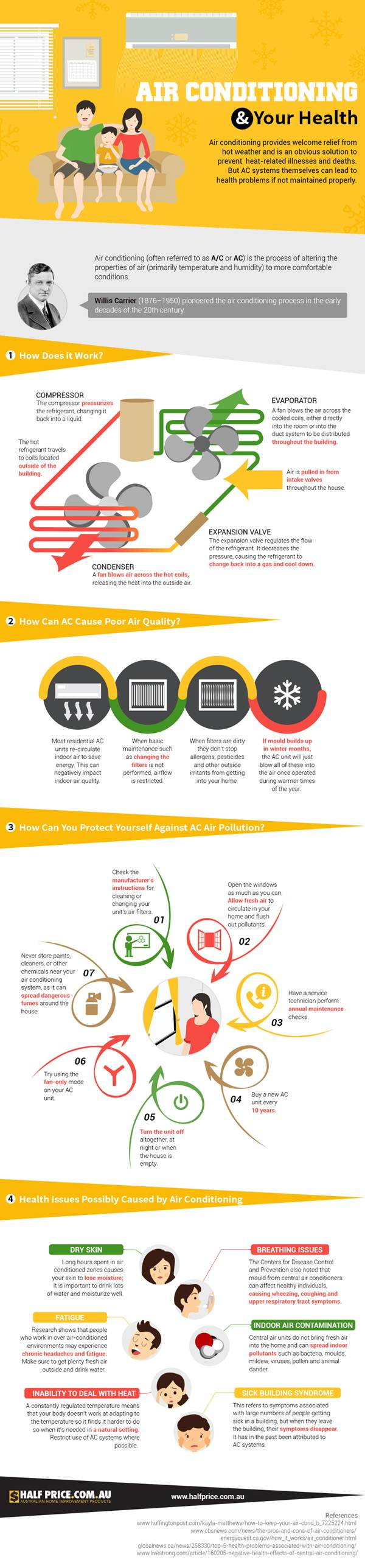 Air Conditioning and Health Infographic