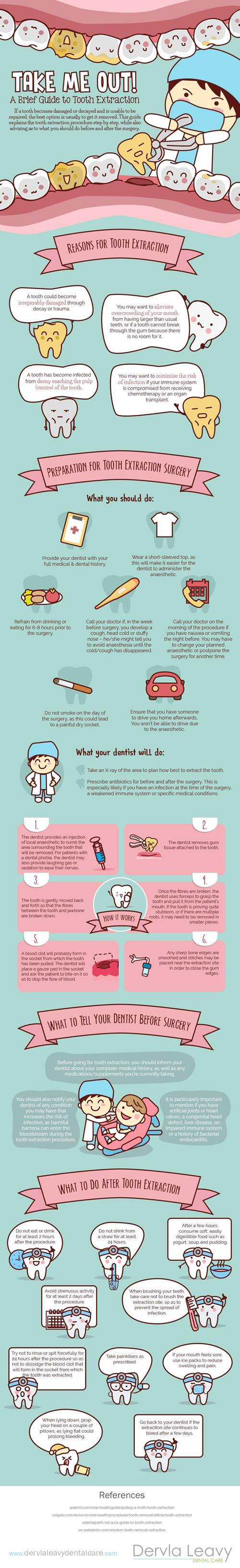 dervla-leavy-ig-a-brief-guide-to-tooth-extraction