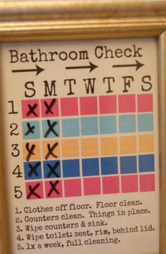 bathroom-check
