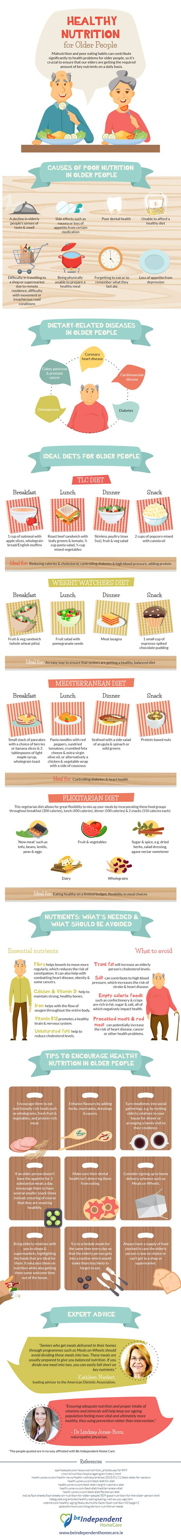 Healthy Nutrition for Older People - Infographic