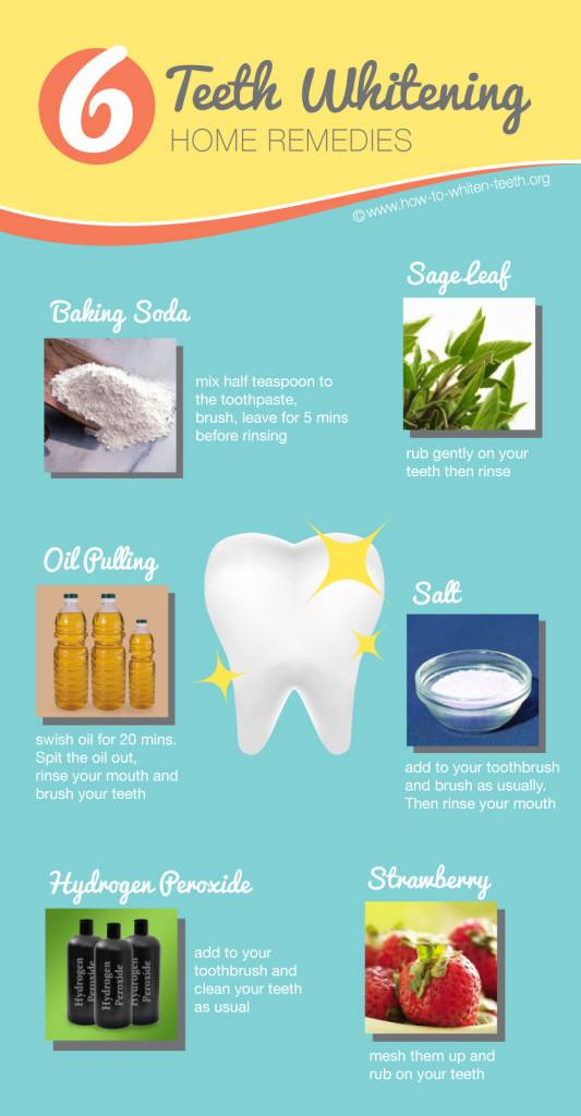 How Do Diy Whitening Remedies Harm Your Natural Teeth Health